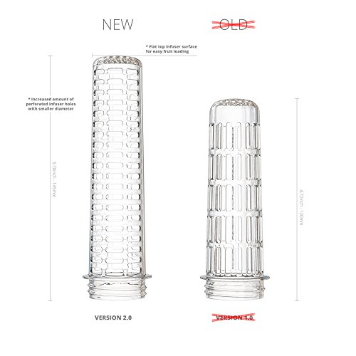 321e7b2b6a Infusion Pro Premium Fruit Infused Water Bottle (2 Pack or 1 Pack) Insulating  Sleeves and Flavored Water Recipe eBook Included ...